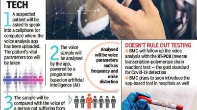 COVID19: Mumbai to start AI - based Voice test to detect #Coronavirus