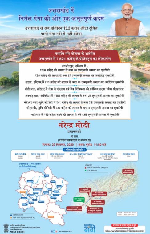 Uttarakhand News: PM Modi inaugurates projects worth Rs 521 crore under Namami Gange