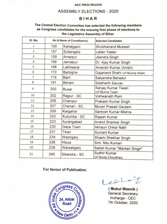 #Breaking: Congress releases the first list of candidates for Bihar Elections 2020