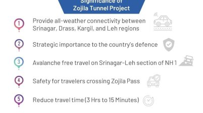 Jammu Kashmir: Work on Zojila Tunnel project on NH-1 to start on soon