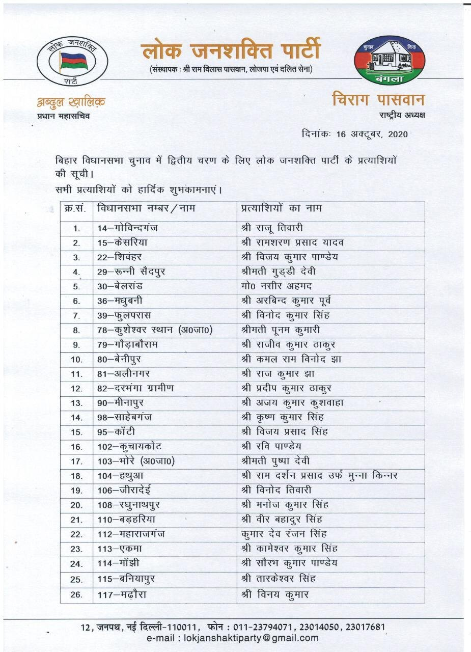 Lok Janshakti Party releases list of 26 candidates for Bihar Assembly elections phase 2