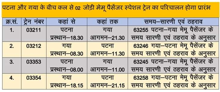 Unlock 5.0: Indian Railways starts two Memu Trains between Patna and Gaya