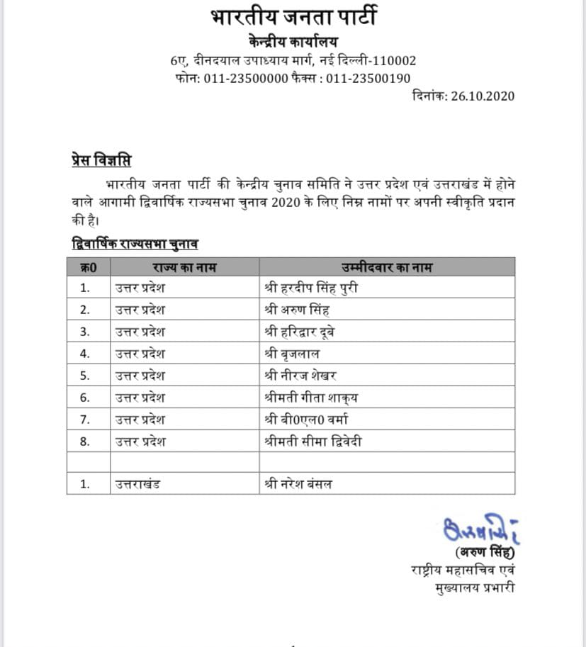 BJP announces 8 candidates for Rajya Sabha election