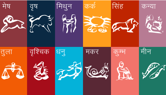 Horoscope Today: Aaj Ka Rashifal In Hindi