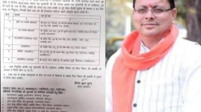 Uttarakhand CM Pushkar Dhami appoints PROs